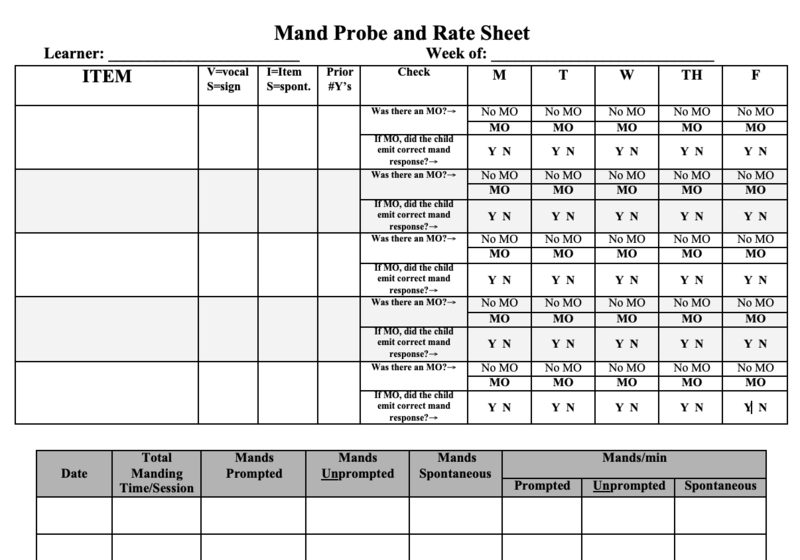 Mand Probe and Rate Data