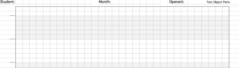 Blank Cumulative Monthly Graph w/Operants