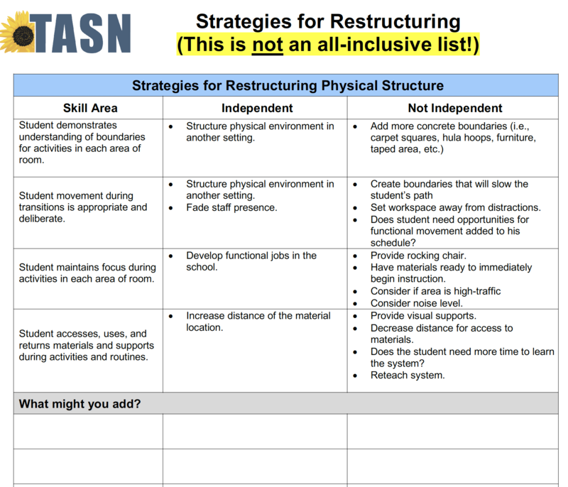 List of strategies when considering restructuring.